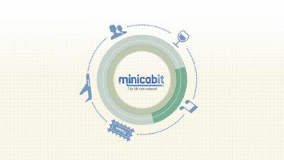 Minicabit UK Taxi